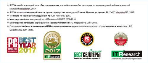 Павел Лебедев, директор по развитию IPPON в России, дал интервью журналистам ведущего ИТ-издания