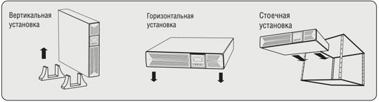 Innova RT 1000/1500/2000/3000