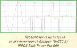 Переключение на питание от аккумуляторной батареи IPPON Back Power Pro 600