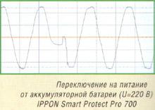 Переключение на питание от аккумуляторной батареи IPPON Smart Protect Pro 700