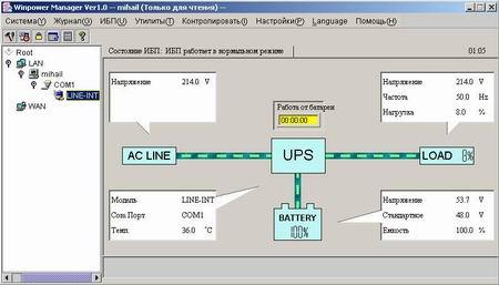 ИБП IPPON Smart Protect Pro 2000